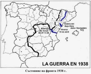 48 Fronta 1938